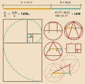 Photo Golden ratio