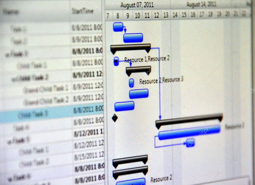 Close up shot of a detailed Gantt Chart that illustrates a project
