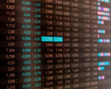 Stock quotes, real time quotes at the stock exchange, market
