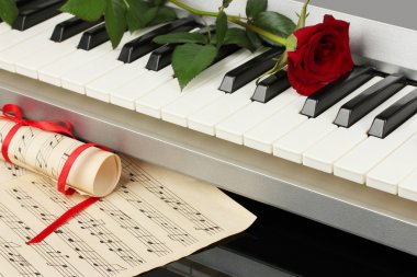 background of piano keyboard