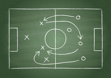 School board. Football