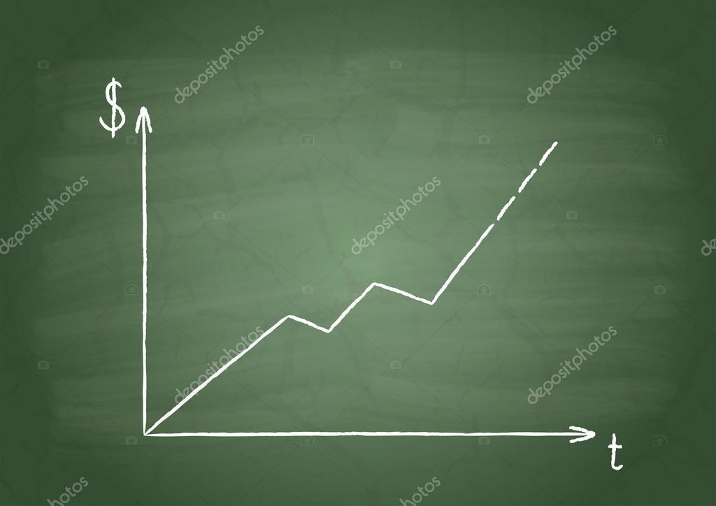 Diagramm Wachstumsrate der Geldmenge — Stockvektor © a2bb5s #14940921