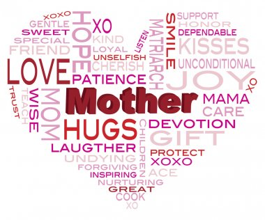 Happy Mothers Day Word Cloud in Heart Shape Silhouette Isolated on White Background Illustration clip art vector
