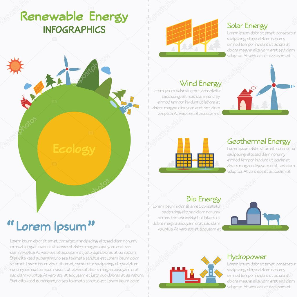 Renewable energy infographics, vector eps10