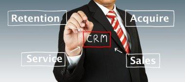 Business man drawing CRM diagram