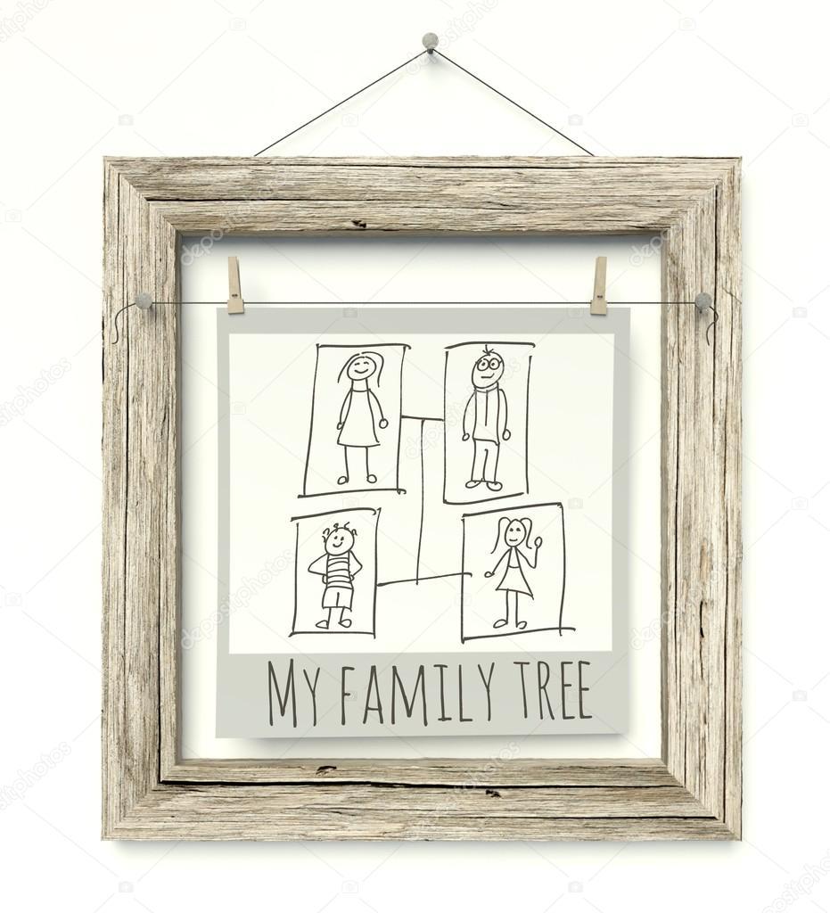 фото рамка дерево генеалогическое для старые деревянные
