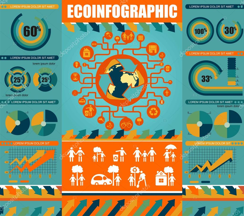 Infographics on environmental issues
