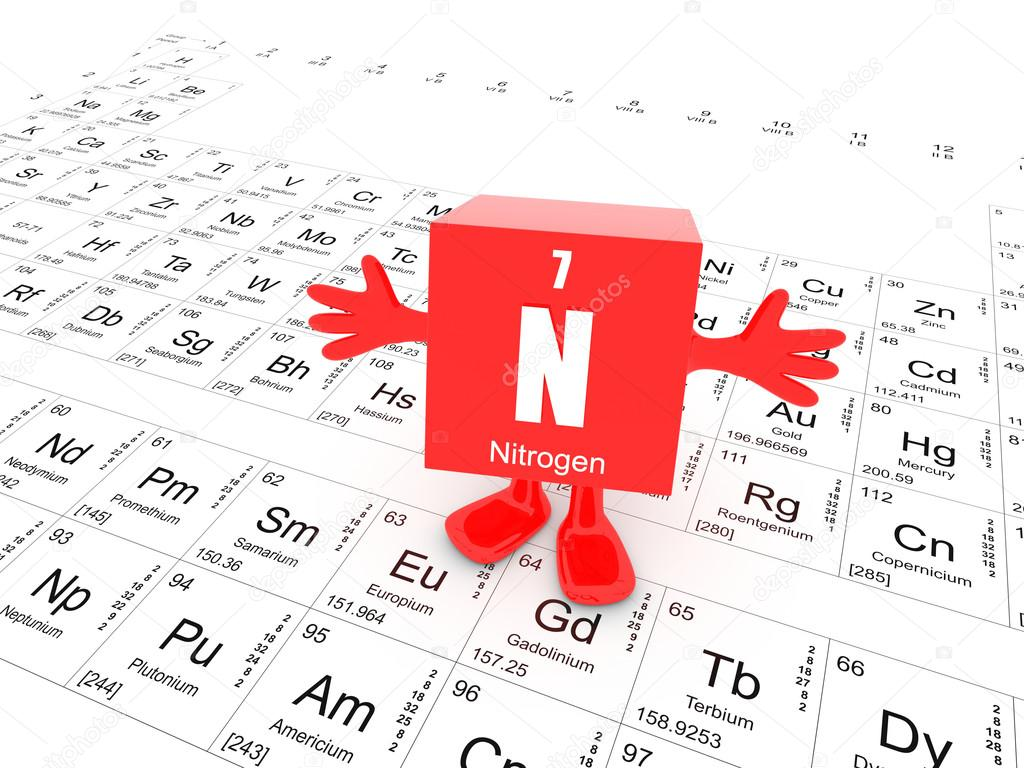 Nitrogen On Periodic Table Stock Photo Conceptw 12274114