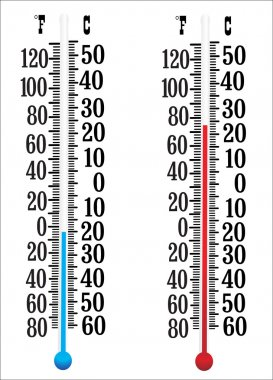 Thermometer measuring hot and cold temperature