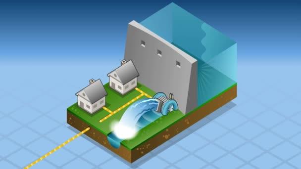 Izometrické domy, poháněné vodní mlýn