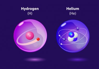 Atom Helium and Hydrogen