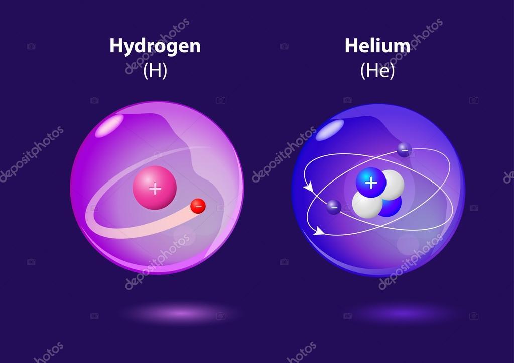 hydrog ne et h lium de l 39 atome image vectorielle edesignua 12574579. Black Bedroom Furniture Sets. Home Design Ideas