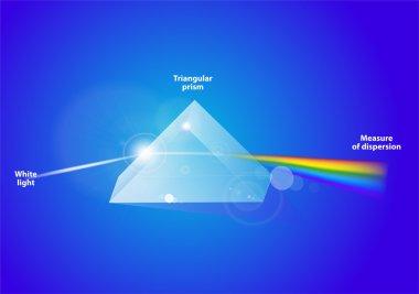 Light dispersion. Vector