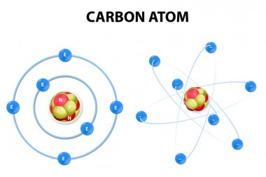 Carbon atom on white background. structure