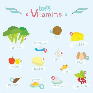 Info graphic set of vitamins A, B, C, D and useful products