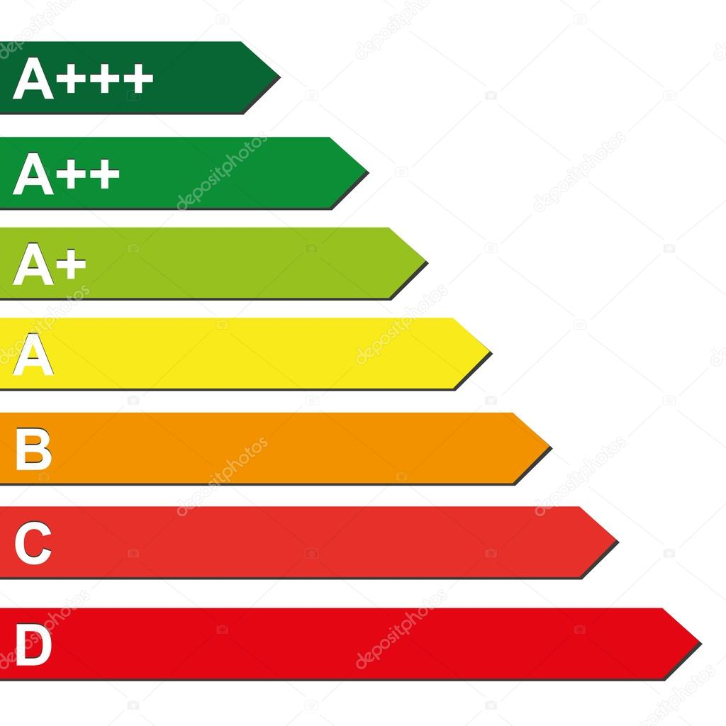 Energy Class Energieberatung Bar Chart Efficiency Rating Electrical  Appliances Consuming Environment Logo U2014 Stock Vector
