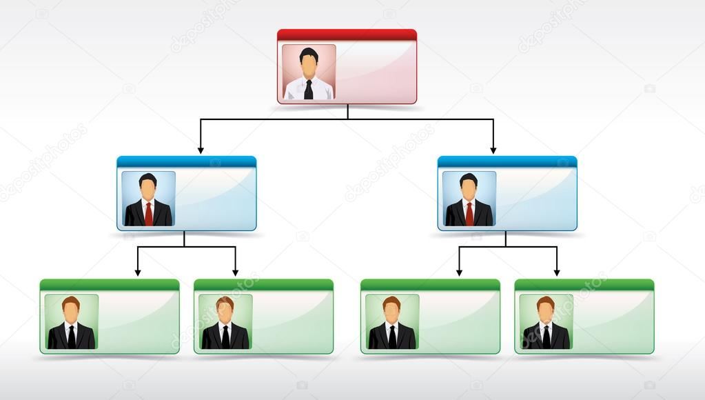 corporate structure chart illustration stock vector levente