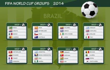 fifa 2014 groups