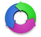 üzleti nyilak ciklus diagramja