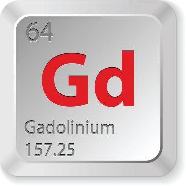 gadolinium chimic element
