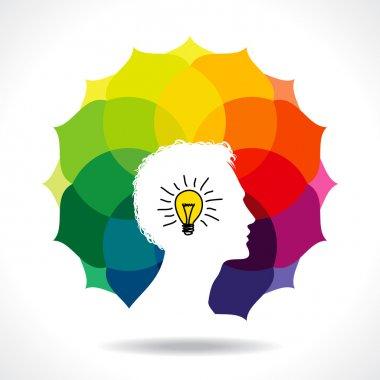 Thinking a creative idea