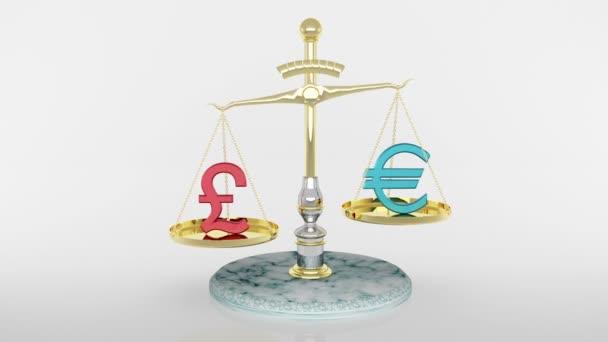 Measurement of the money