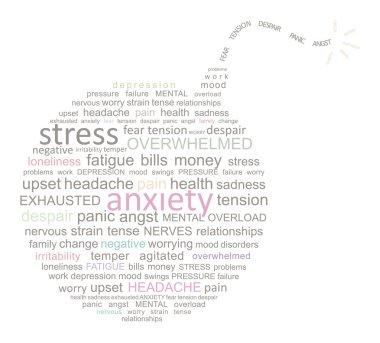 Stress Bomb Word Cloud
