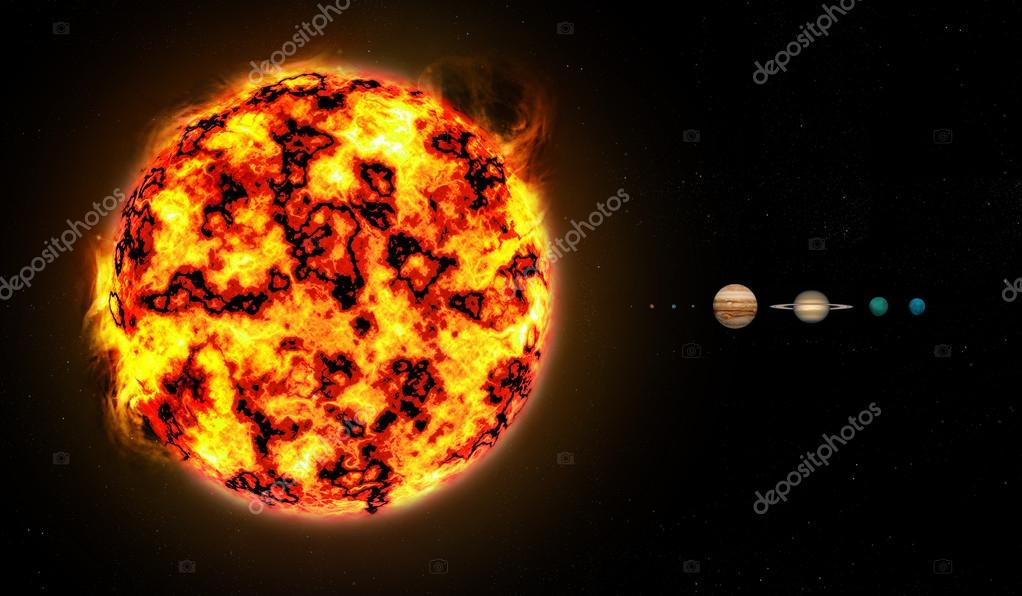 Solar System to scale.