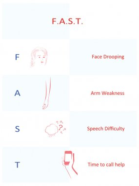 'Fast' slogan - reminder for the stroke signs and symptoms