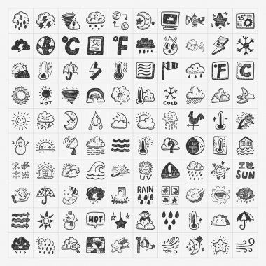 doodle weather icons set