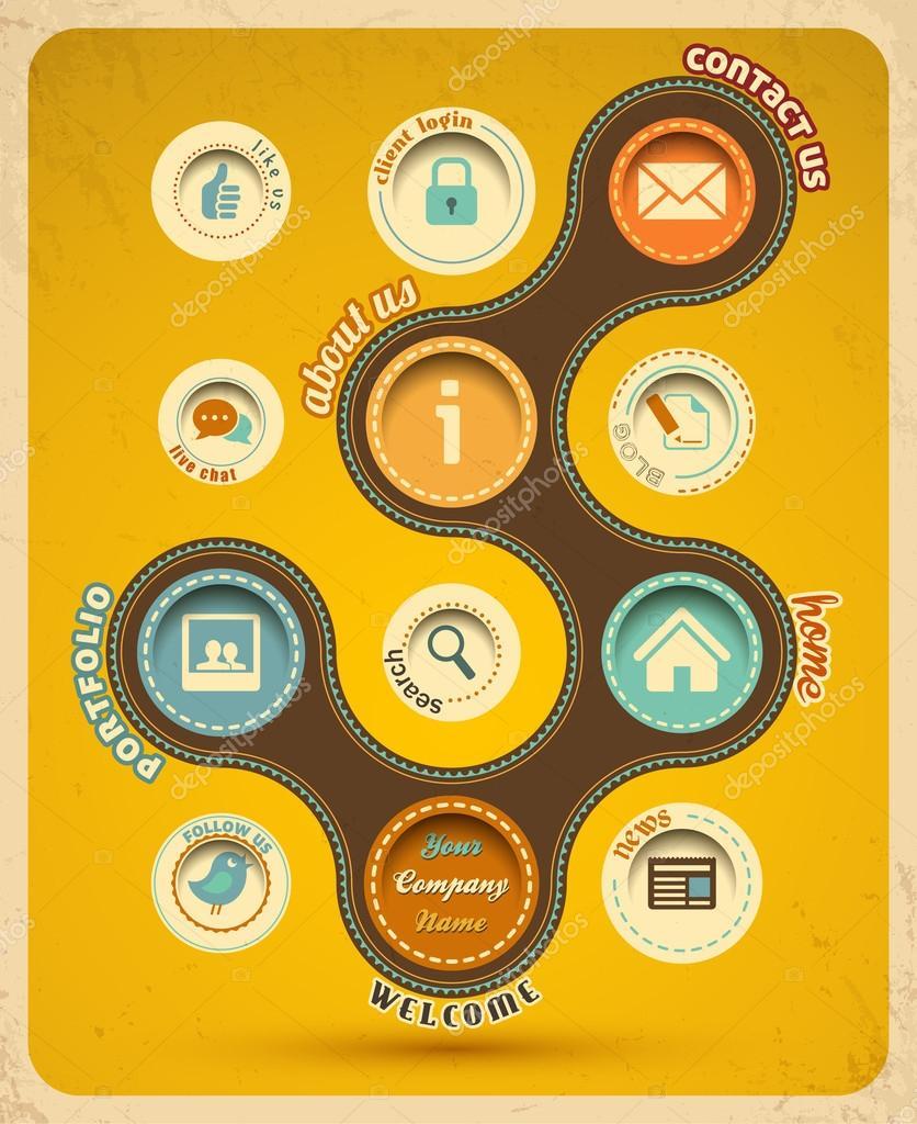 Retro web design template.
