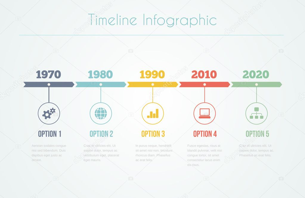 timeline of print advertising In 2011, online advertising has beaten out print and radio as the number two place ad dollars are spent this illustrated timeline.