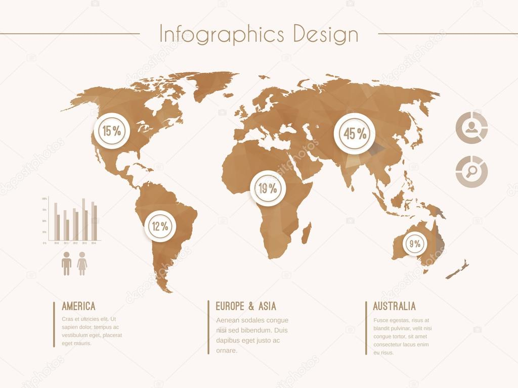 Plantilla de infografa con un mapa del mundo en estilo retro infographic template with world map in retro style showing the demographic areas for north america europe and africa in three text columns and each gumiabroncs Images