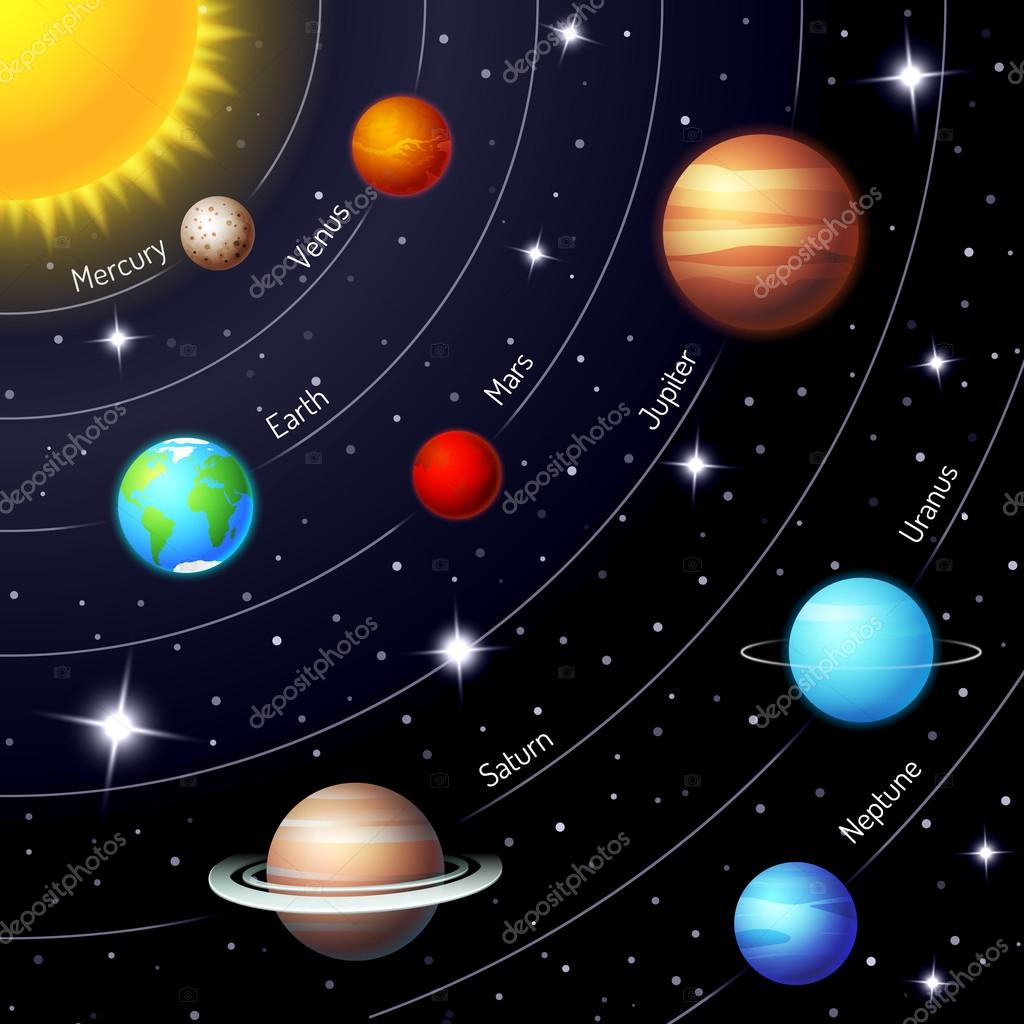 Colorful vector solar system