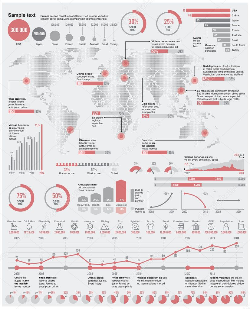 Vector economical and industrial infographic