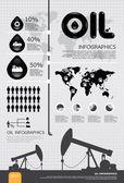 Fotografia infografica olio del vettore del mondo