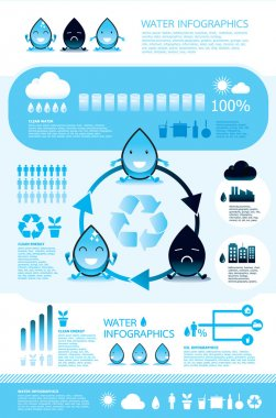 Infographic vector water reverse osmosis