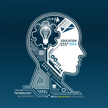 Creative head abstract circuit technology infographic