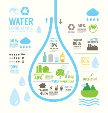 Infographic water eco annual report template design .