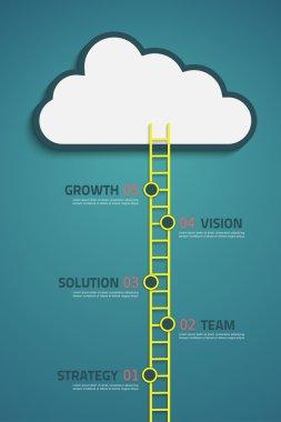 cloud info