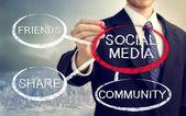 Podnikatel krouží sociální mediální bublina