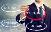 Podnikatelský koncept přitahují, převod, zachovat