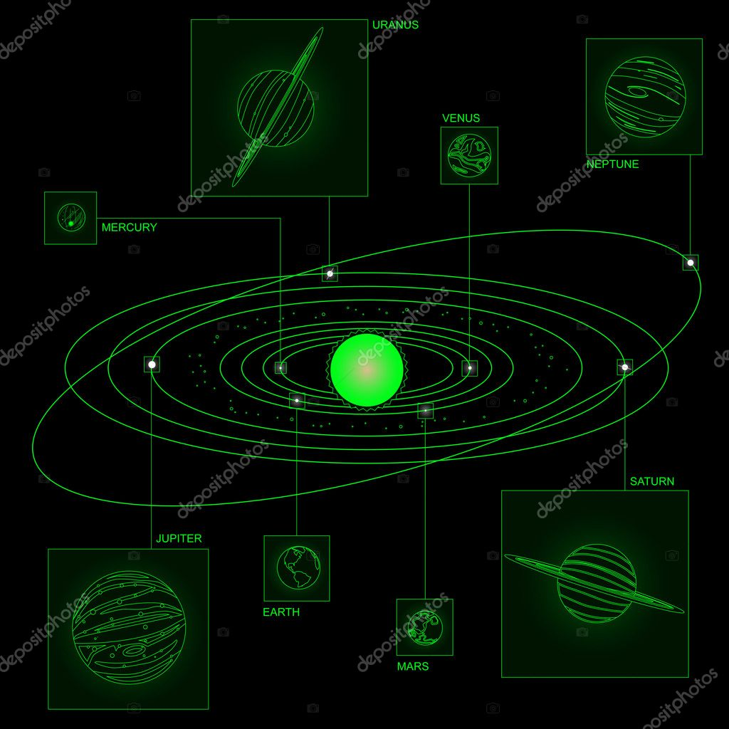 Solar system diagram in wireframe style stock vector bigldesign solar system diagram in wireframe style stock vector ccuart Choice Image