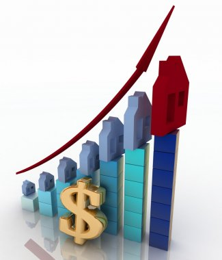 Diagram of growth in real estate prices and sign of dollar