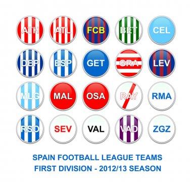 İspanyolca Birinci Lig Futbol Ligi takım düğmeleri