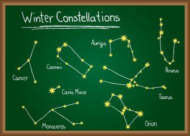 Winter Constellations on chalkboard