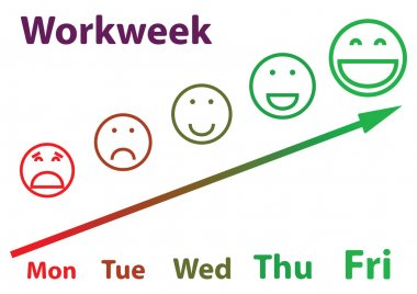 schedule of your mood with smiles from monday to friday