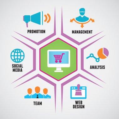 Concept of social media marketing strategy