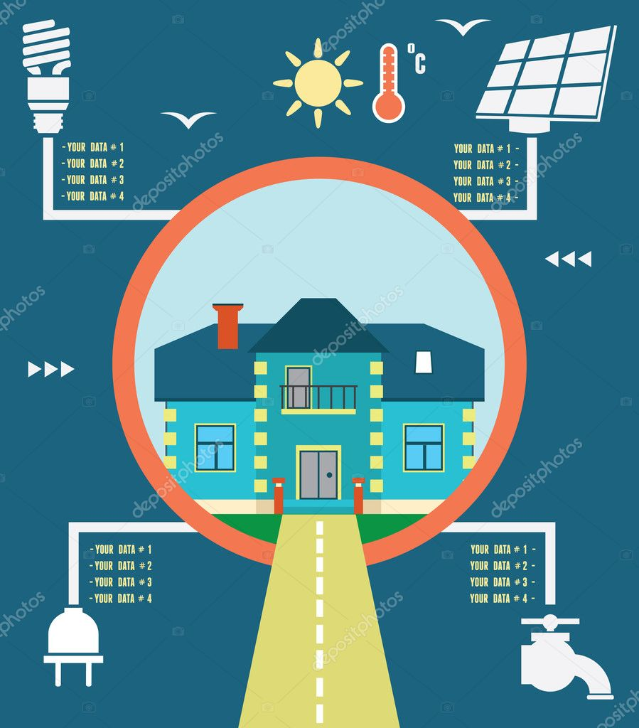 Infographic of energy home