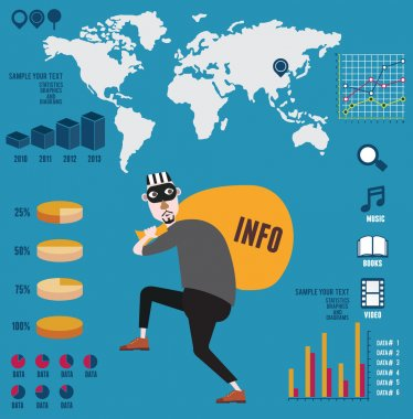 Infographic of info piracy